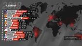 Mondiale Superbike: il calendario del 2019