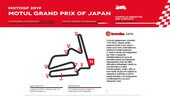 MotoGP in Giappone: l'analisi di Brembo